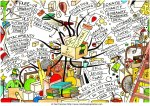 de-clutter_mind_map-copy1